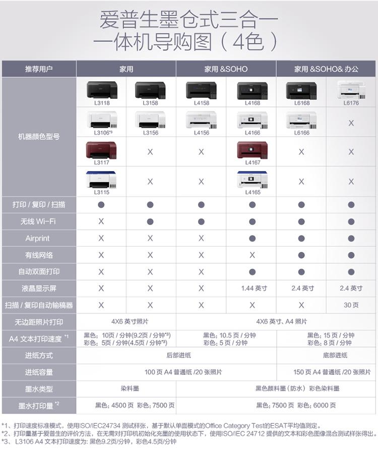 苏宁-PC版导购图-750